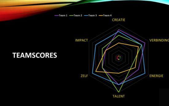 teamscoresdashboard1